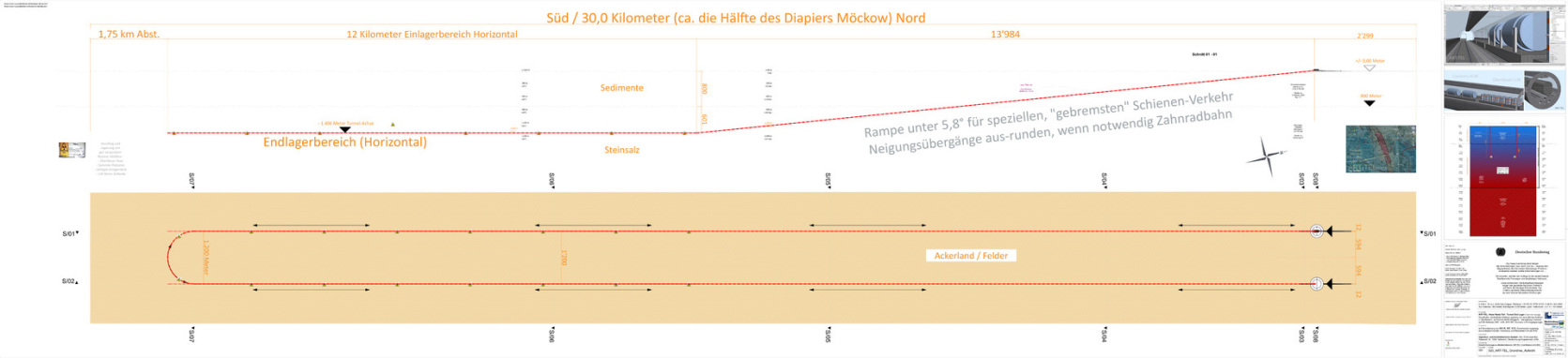Draufsicht und Schnitte ART-TEL Endlager für BGE GmbH Peine