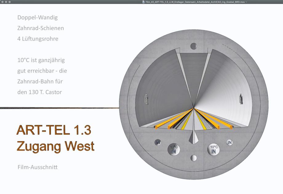 Für BFE Berlin Bewetterung Endlager Tunnel ART-TEL 1.3 Deutschland Kühlung