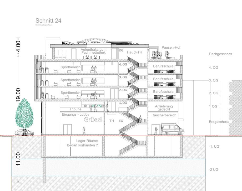 Schnitt 24 Baugewerbliche Berufsschule Zürich - Wettbewerbs-Beitrag - Architekt Volker Goebel Dipl.-Ing.