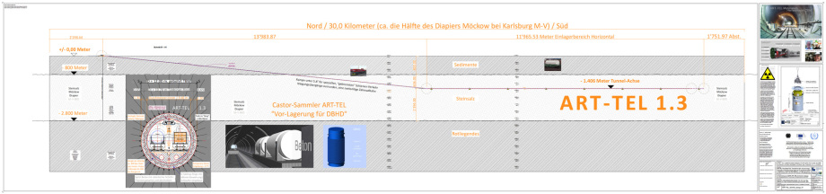 18_018_ART-TEL_1.3_Endlager_Abkling_Lager_Rueckholbar_BGE_GmbH_nuclear_repository_LLW_HLW_Cut_Germany_01_Ing_Goebel