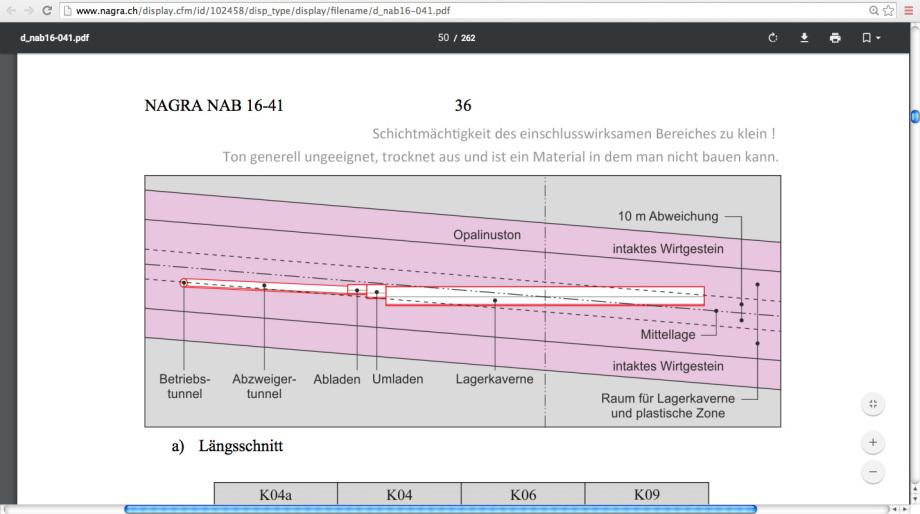 """Opalinus Tonstein-Schicht, zu dünn, zu hoch, zu jung, zu bröckelig, - kein einschlusswirksamer Gebirgsbereich für HAA Atommüll - Sachplan stoppen - nagra und ENSI wollten etwas """"erzwingen"""" nationale Wagenburg-Mentalität"""
