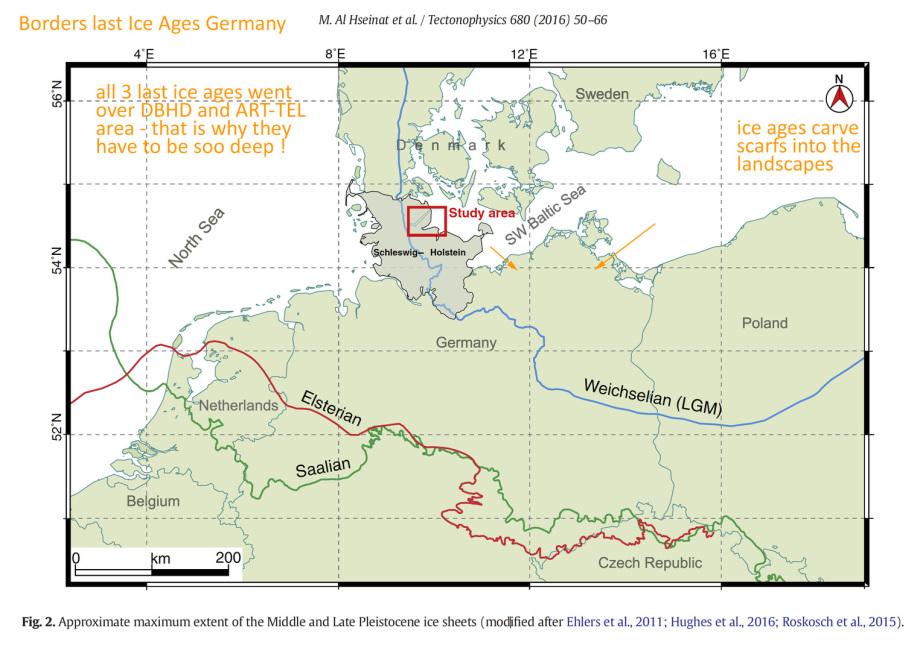 DBHD und ART-TEL Endlager liegen im Bereich der letzten Eiszeitlichen Grenzen und sind deshalb so tief angeordnet worden
