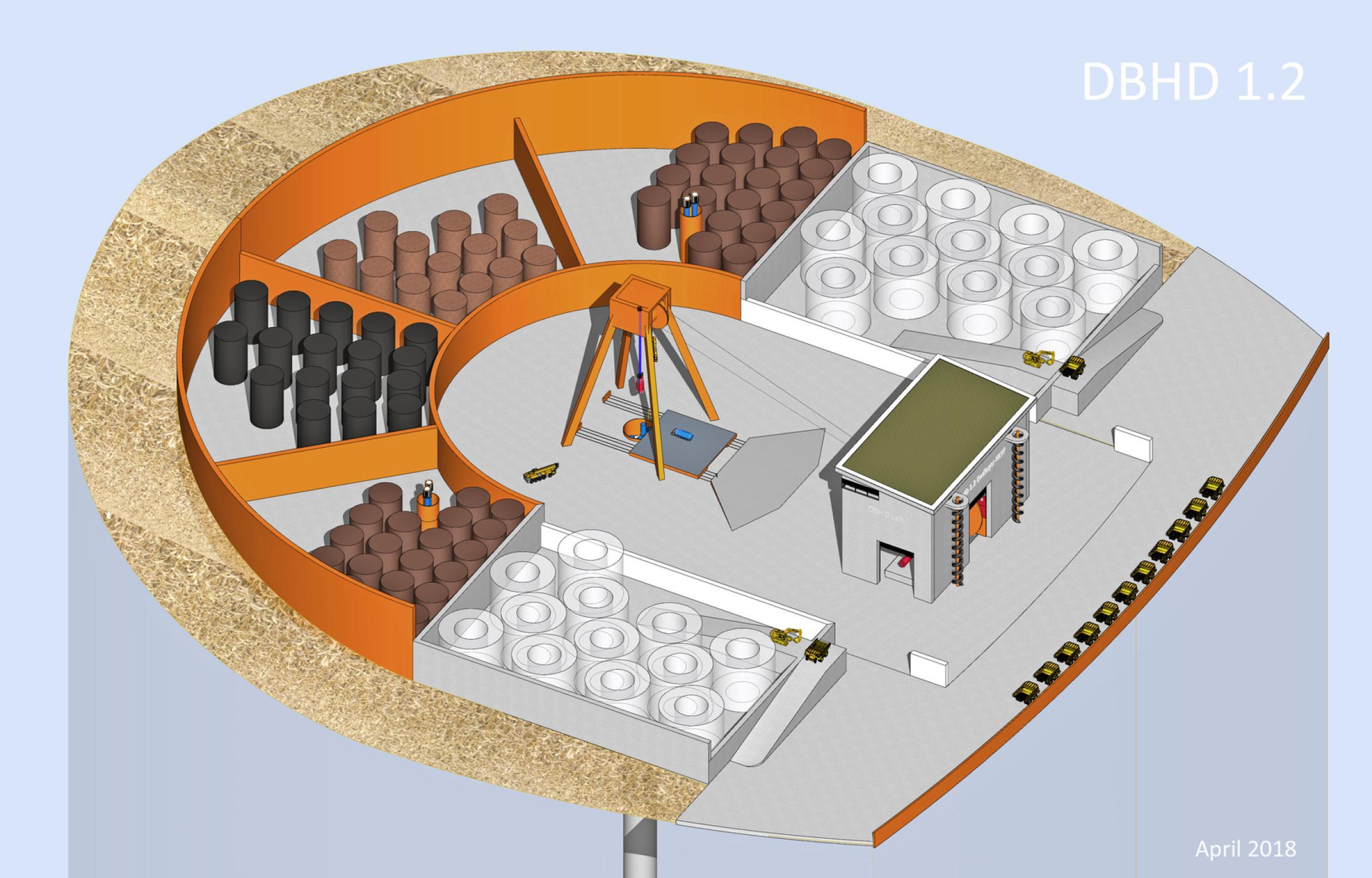 Baustelle Endlager DBHD südlich Kröpelin - volle Ausbaustufe während Einlagerung kurz vor Rückbau - Ing. Goebel für BGE GmbH Peine und BFE Berlin