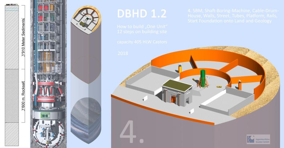 DBHD Endlager Baustelle in 12 Bilder - eine Leistung von Ing. Volker Goebel - für BGE GmbH, für BFE Berlln, für Bundesrepublik Deutschland und die Welt