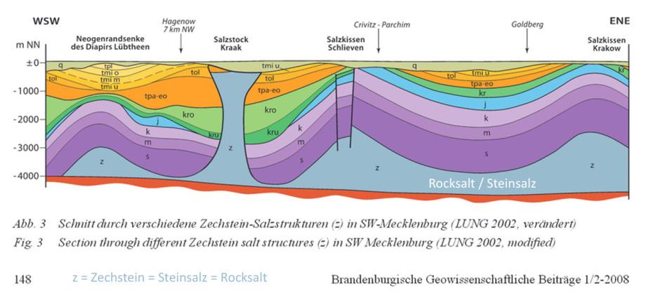 Steinsalz Geologie M-V - Atommüll Endlager südl_Kröpelin_Glasin_Retschow_Heiligenhagen_Züsow_Madsow_  Neuburg_Steinhausen_Jürgenshagen_Jabelitz_Bernitt_Babst