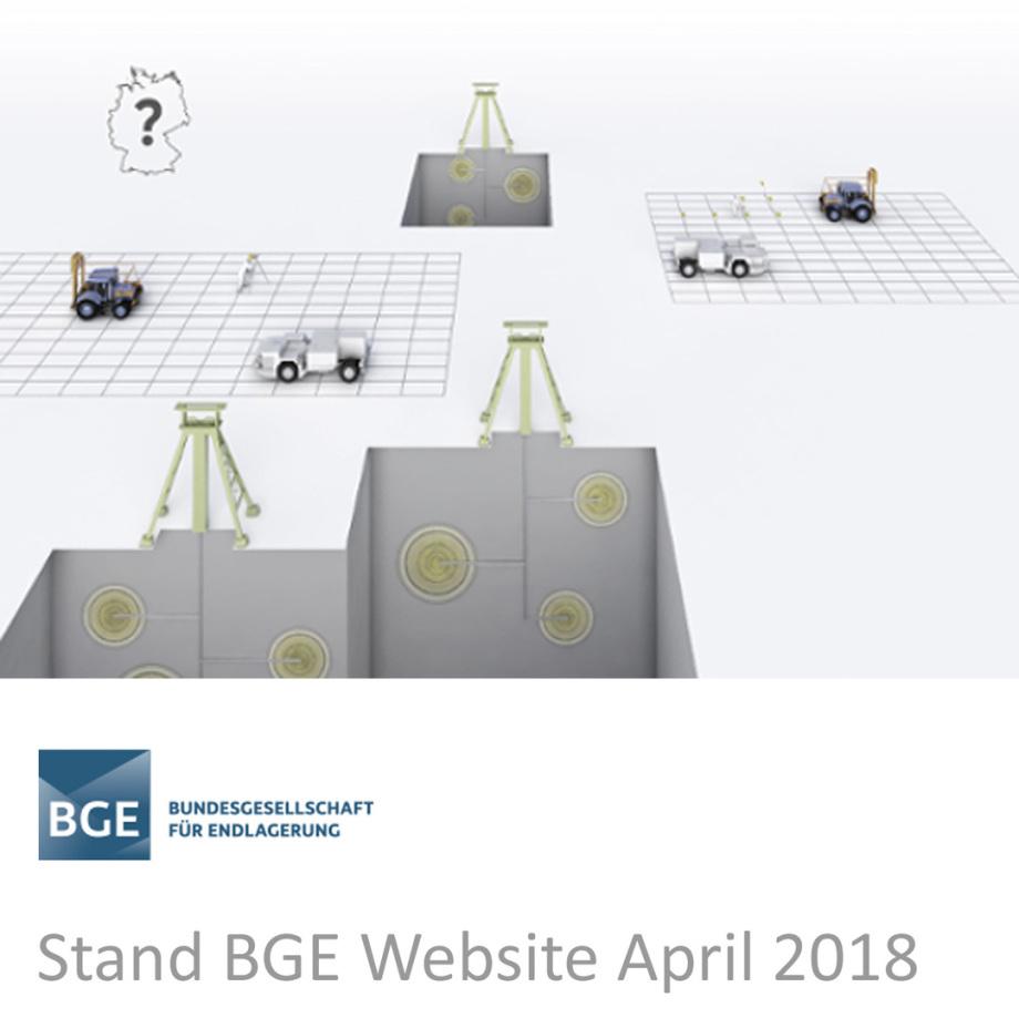 BGE GmbH liefert eine technisch-wissenschaftliche Bankrott Erklärung zum Thema Endlager ab
