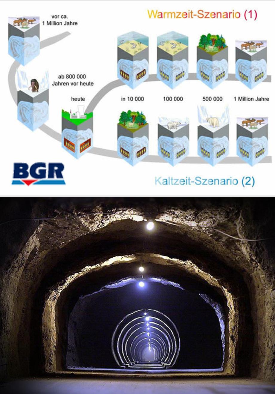 Die BGR zeigt sich in Sachen HLW Endlager DE erst dumm, dann unentschlossen und opportun
