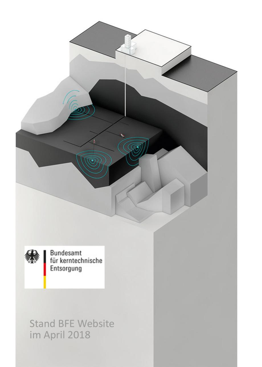 BFE Berlin hält auch noch an falschen 70 ger Jahre Ideen fest