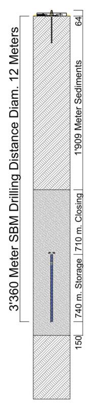 DBHD Endlager System - Zustand gebaut und verschlossen - Ing. Goebel für BGE GmbH Peine und BFE Berlin und Deutschland und die Welt