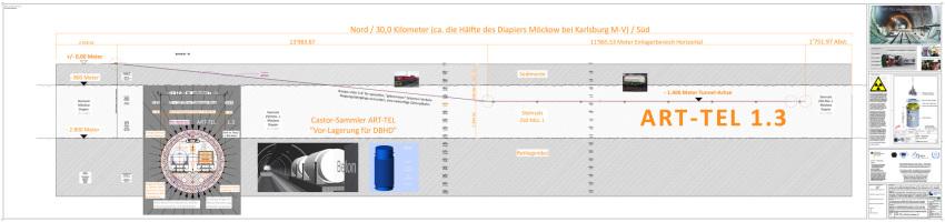 Schnitt ART-TEL 1.3 Endlager bei Karlsburg - Volumen Abkling Tunnel