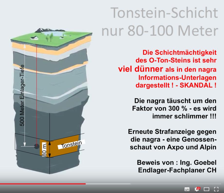 02_nagra_Schweiz_Täuschung_Schichtstärke