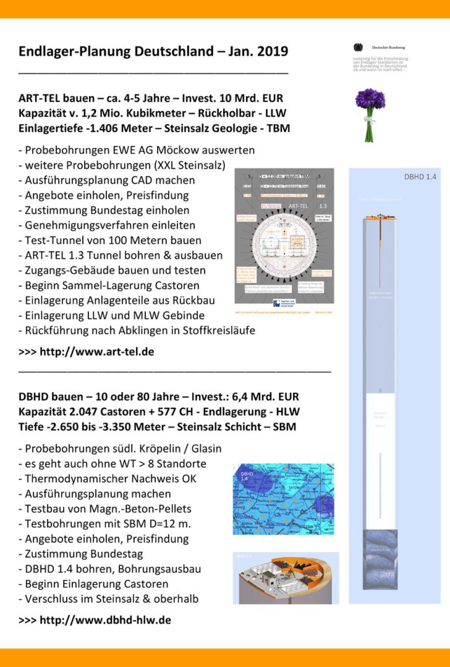 Vorschau_Endlager-Deutschland_Planung_Ing_Goebel_ART-TEL_DBHD_Glasin_Moeckow_Atommüll-Endlager_BGE_GmbH