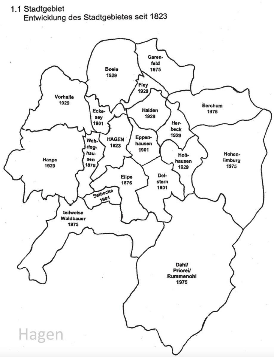 Entwicklung_Stadtgebiet_Hagen_NRW_Deutschland_Ing. Goebel