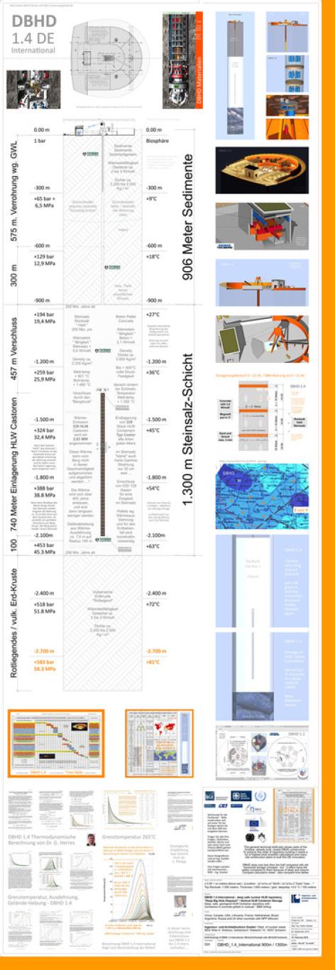 XS_Preview_024_DBHD_1.4_International_900m_1300m_nuclear_repository_rocksalt_Ing_Goebel_Germany