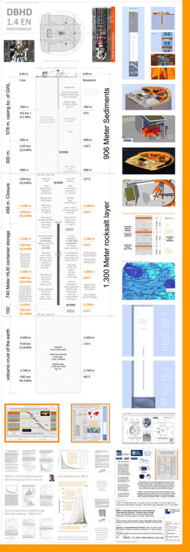 EN_024_DBHD_1.4_HLW_International_nuclear_geological_repository_rocksalt_Ing_Goebel_Germany_2019