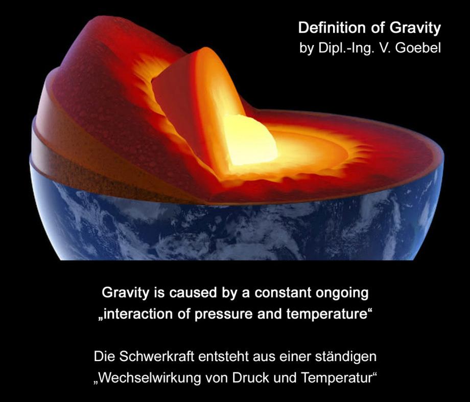 """Gravity is caused by a constant ongoing """"interaction of pressure and temperature"""" Definition of Gravity by Dipl.-Ing. V. Goebel  Die Schwerkraft entsteht aus einer ständigen """"Wechselwirkung von Druck und Temperatur"""" Definition der Schwerkraft von Ing. V."""
