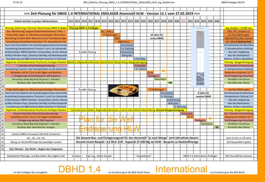 Vorschau_009_Zeitliche_Planung_DBHD_1.4_INTERNATIONAL_ENDLAGER_HLW_Ing_Goebel