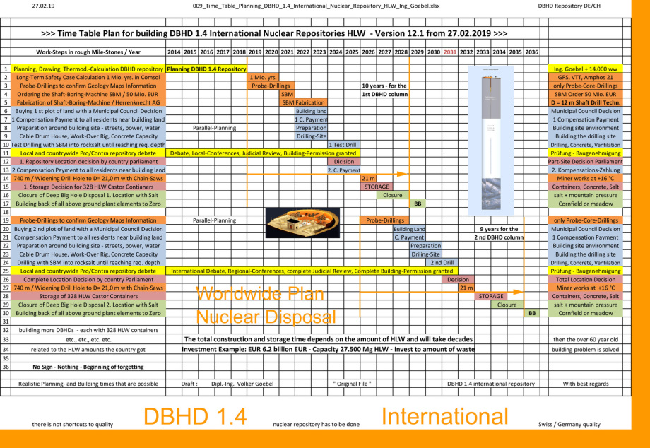 Preview_009_Time_Table_Planning_DBHD_1.4_International_Nuclear_Repository_HLW_Ing_Goebel