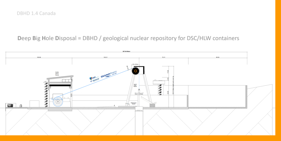 Cut_Platform_DBHD_1.4.1_Canada_Material_Handling_Drilling_Ing_Goebel_NWMO