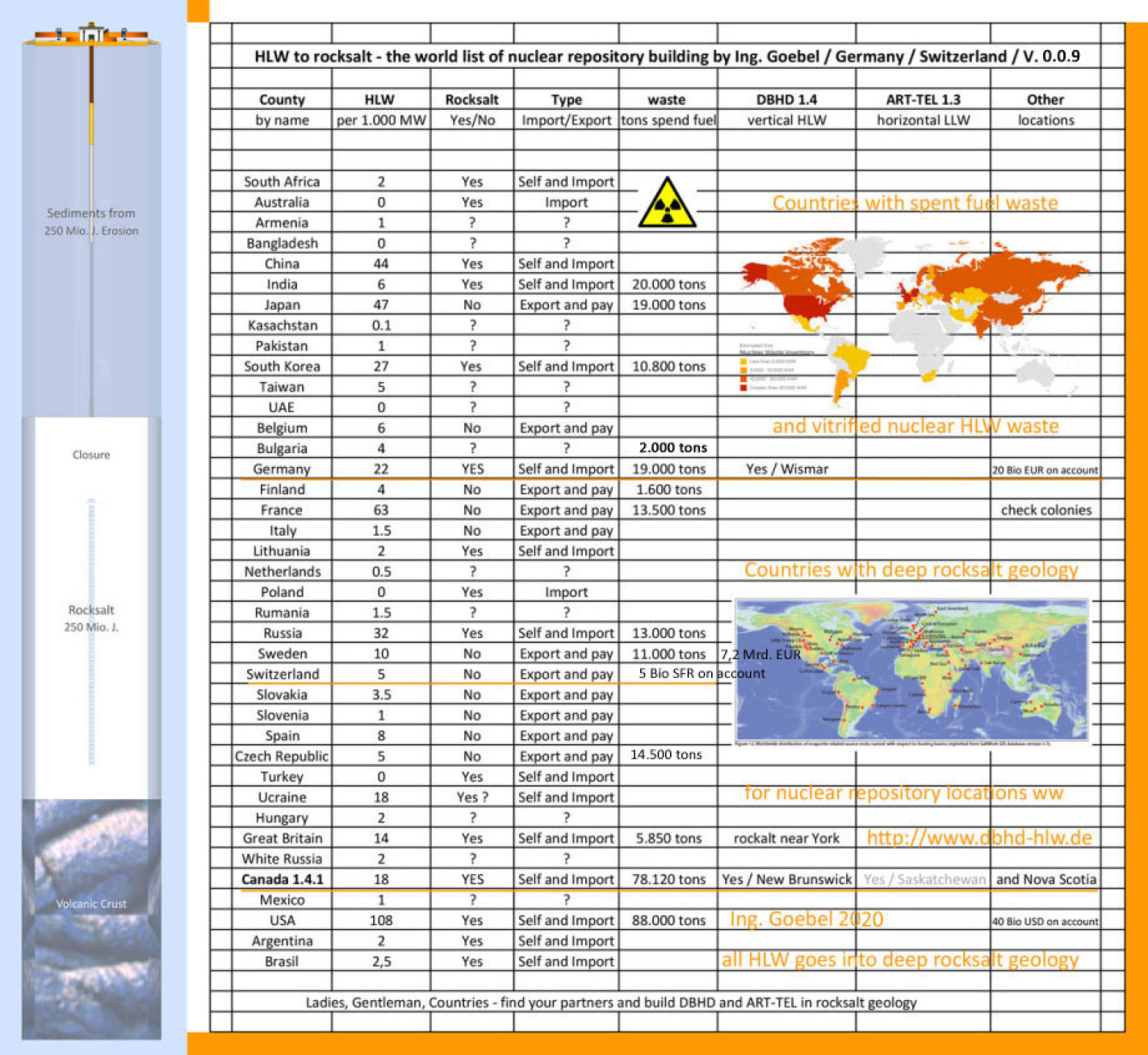Pic_HLW_to_Rocksalt_World_List_World_nuclear_repositories_in_deep_rocksalt_Ing_Goebel