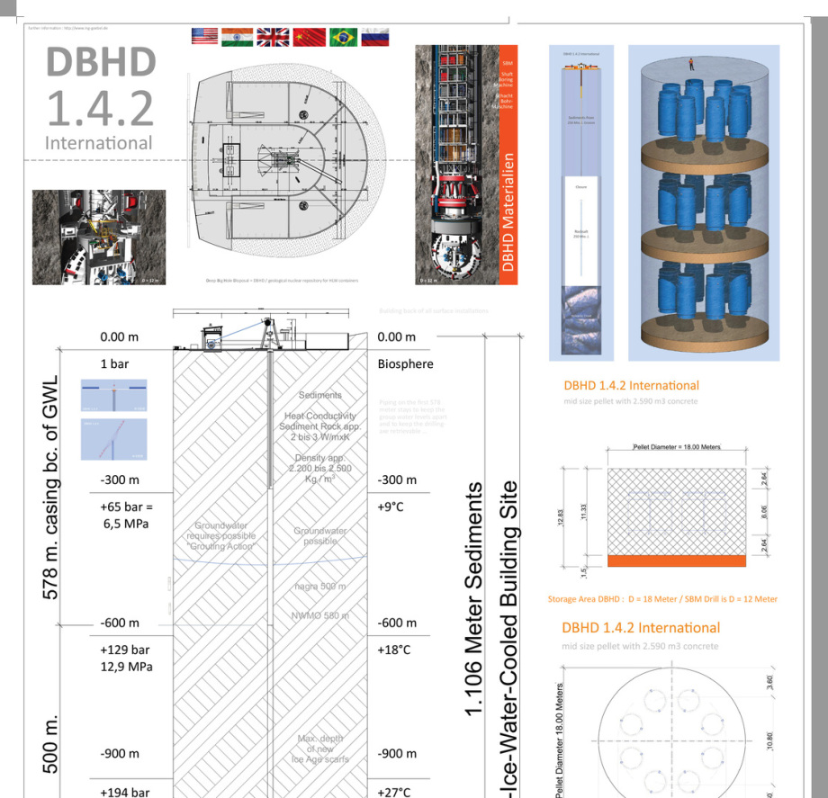 nuclear repository plan DBHD 1.4.2 - geological deep big hole disposal in rocksalt layer geology 1-3 by Ing. Goebel