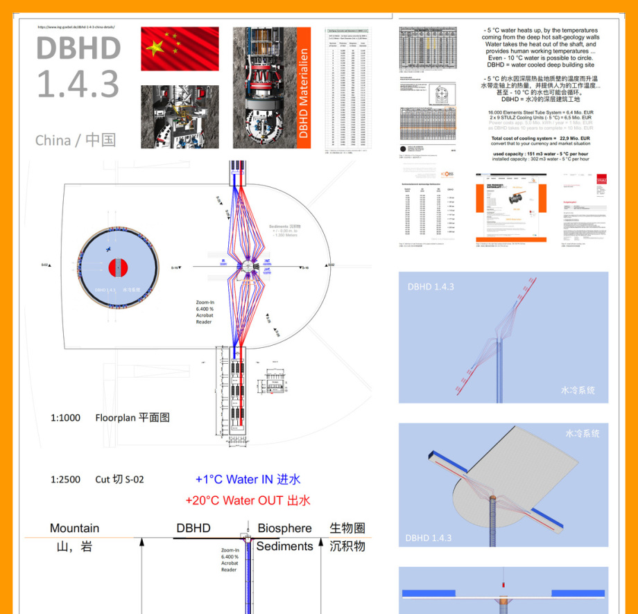 1-3_DBHD 1.4.2 China - preview - nuclear repository DBHD 1.4.3中国预览深孔处置核库
