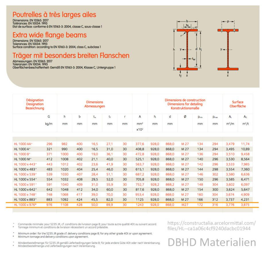 HL-Traeger_HL_Steel-Beam_DBHD_Platform