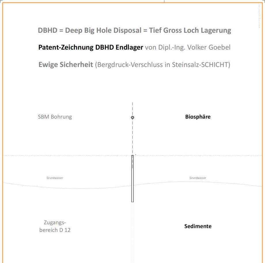 1-3_DBHD-Patent-Zeichnung-Ing.-Goebel