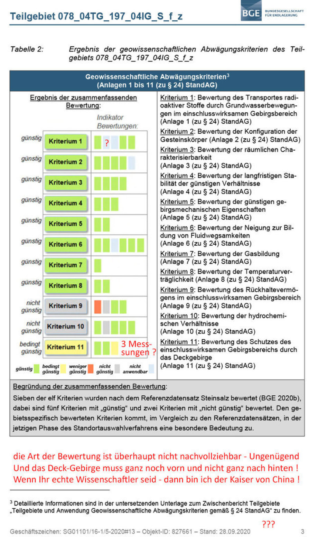 Tabelle_Furz_Steckbrief_Teilgebiet_078_04TG_197_04IG_S_f_z-2