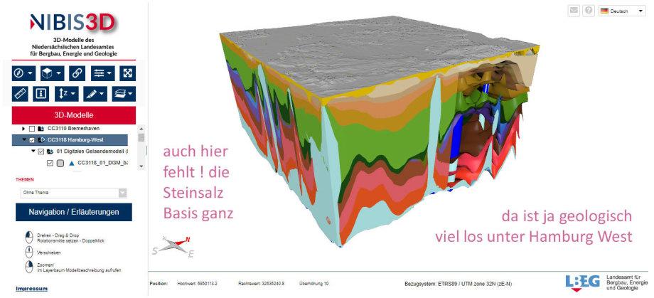 Geologie unterhalb Hamburg-West - nur leider fehlt die ganze Salz-Platte auf der die Geologie aufbaut