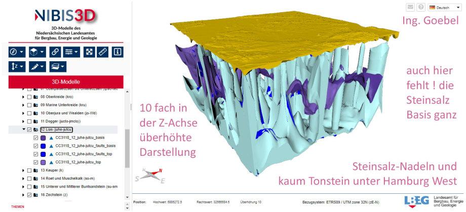 Steinsalz, aber kaum Tonstein aus dem Unter-Jura unter Hamburg-West