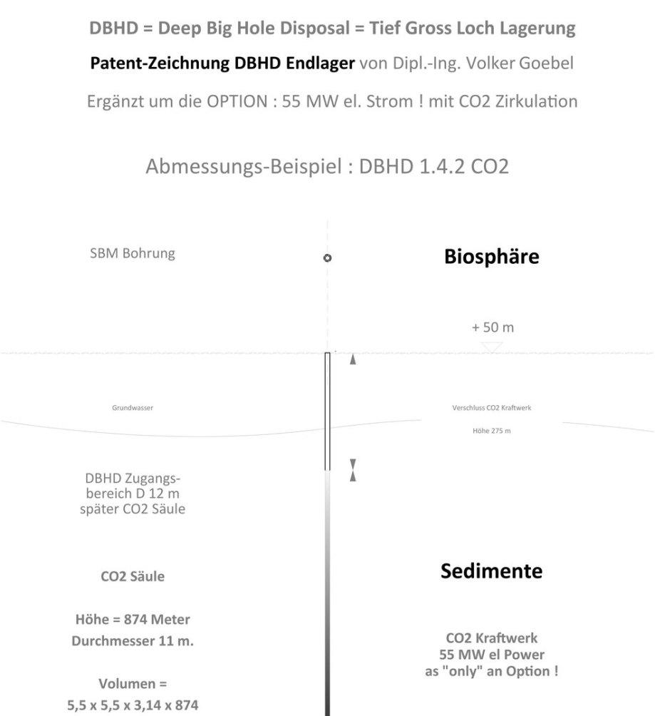 Vorschau-Bild - 1von2_DBHD_Patent-Zeichnung-3-zeigt-DBHD-1.4.2 CO2