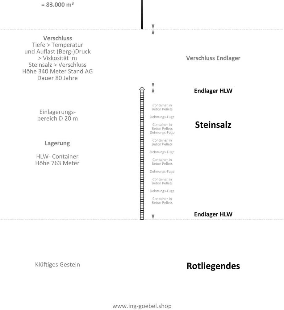 2von2_DBHD_Patent-Zeichnung-3-zeigt-DBHD-1.4.2 CO2
