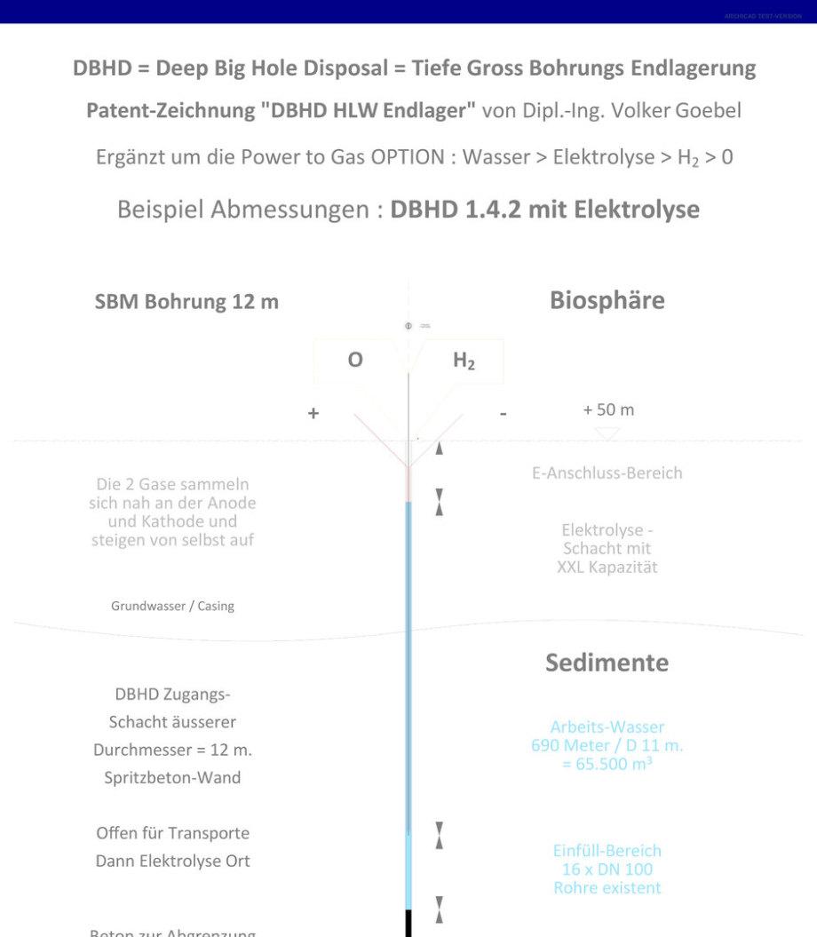 >>> Wasserstoff-Herstellung in industriellen Mengen in einem Beton-Schacht grosser Tiefe - Wasser-Elektrolyse - Gross-Elektrolyse-Anlage mit 7 Anoden und 7 Kathoden - #DBHD #ShaftUse #Hydrogen #Production #Industrial #Download #ZoomAble #pdf