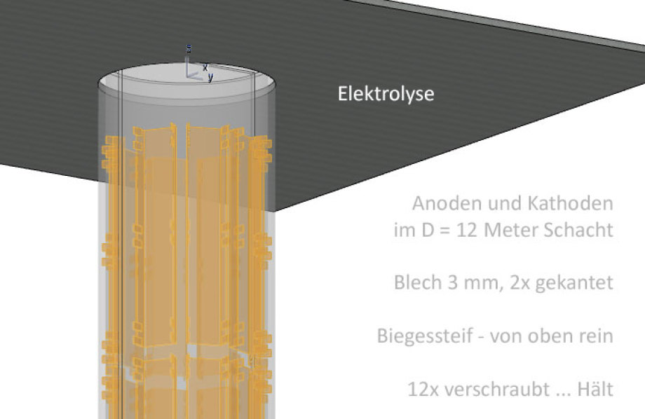 34 Min. • vor 34 Minuten  >>> 3D View Electrolysis Shaft - Draft - Hydrogen Production - Long Sheet Metal Anodes / Kathodes - Diameter 12 m. - Lengh up to 1.100 Meters - #Hydrogen #WaterElectrolysis #Production #Shaft #IngGoebel
