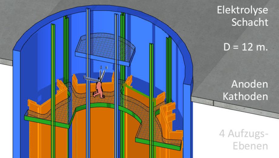 >>> 3D Construction-Check Electrolysis Shaft in ArchiCAD BIM >>> 3D Konstruktions-Prüfung Elektrolyse Schacht in ArchiCAD BIM #3D #ArchiCAD #BIM #Quality #Visual #ForYourEyes