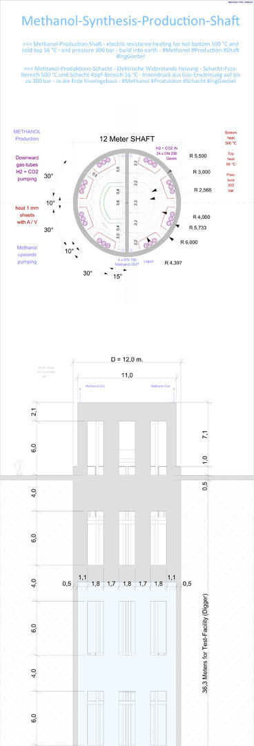 024 Methanol-Synthesis-Shaft by Ing. Goebel