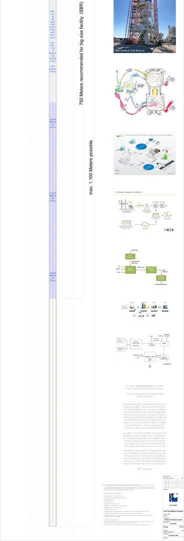 025 Methanol-Synthesis-Shaft by Ing. Goebel
