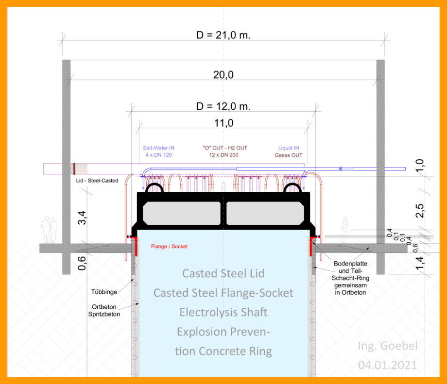 >>> Cut - Casted steel lid on flange-socket in Electrolysis Shaft - also new is the explosion prevention ring - 12 meters high, half a meter thick and made of concrete - FEM required - #Lid #Safety #Electrolysis - https://www.ing-goebel.de/framatome24/h2-