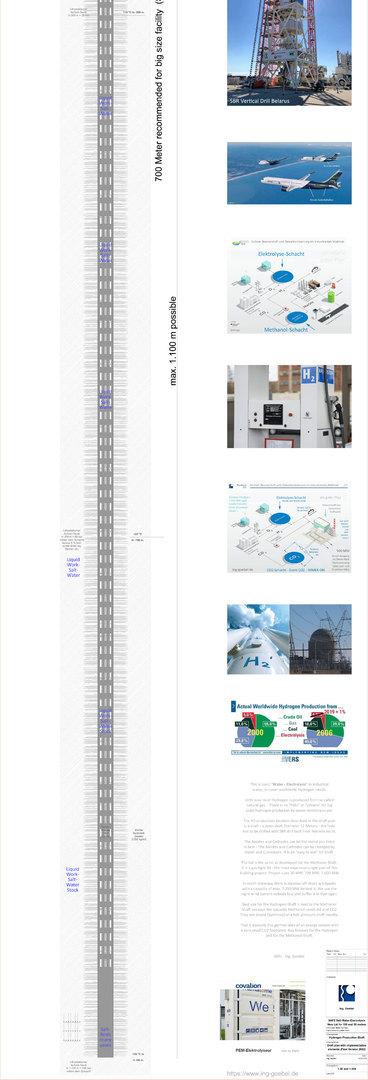 024 SAFE Water-Electrolysis-Shaft by Ing. Goebel