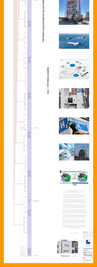 025 SAFE Water-Electrolysis-Shaft by Ing. Goebel