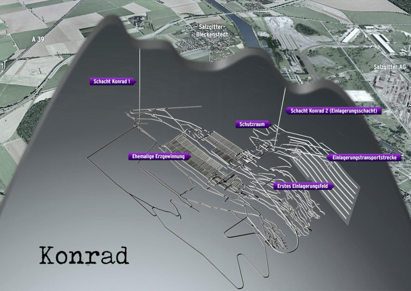 Konrad ist ein altes nasses Bergwerk - das kann gar kein LLW Endlager werden