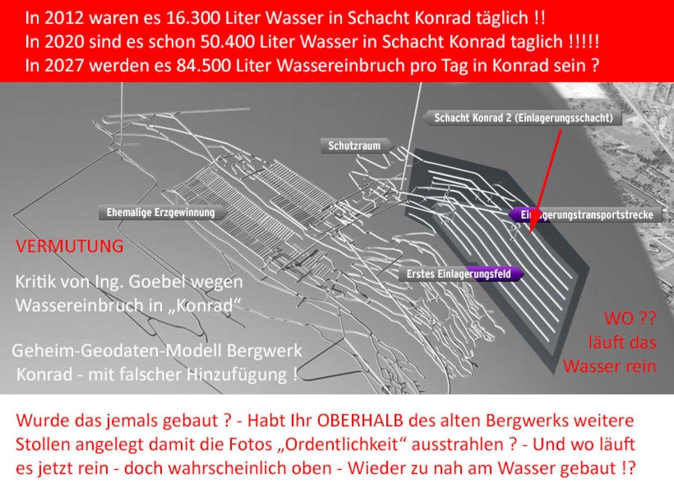 >>> Vermutung : Unklarheiten im Konrad 3D Modell - Hinzufügung über dem Bestands-Bergwerk - und wo läuft jetzt das Wasser rein ? Sollte es mal wieder einfacher werden ? - #Konrad #Architektur #Fehler #BGE #Strafanzeige