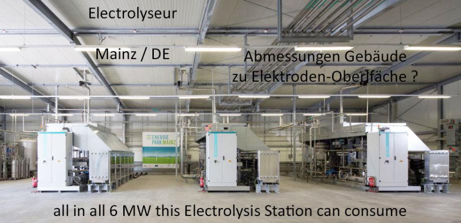 Elektrolyse Generation 0.1 - Riesen Halle aber nur 6 MW Stromaufnahme