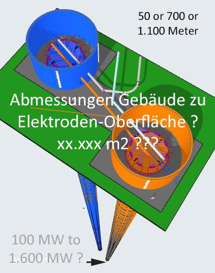Ein leistungsfähiger Elektrolyseur-Schacht der bis zu 1.600 MW aufnimmt - 2 Stück davon für Windpark Nordsee