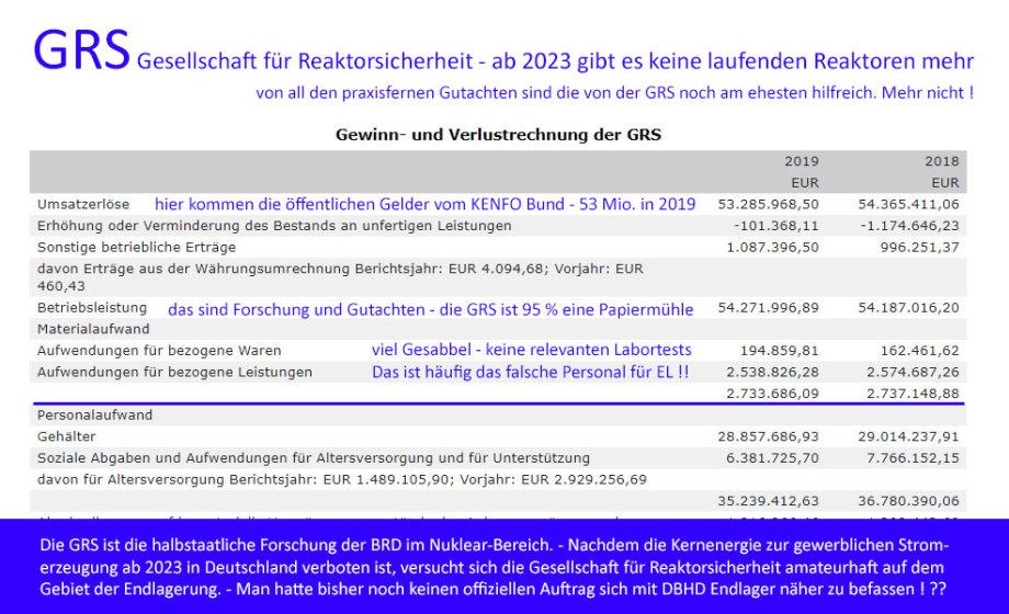 >>> Bilanz 2019 der GRS gGmbH Köln - Gesellschaft für Reaktor-Sicherheit - in Deutschland - Die kosten uns über 50 Mio. EUR pro Jahr und können trotzdem kein DBHD prüfen ? - #GRS #Forschung #Gestern