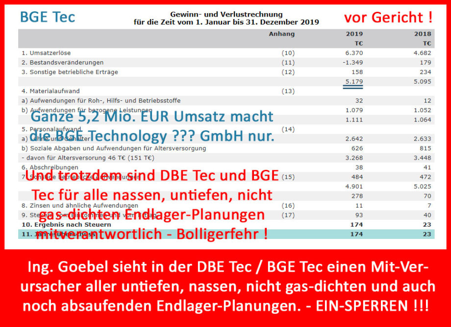 >>> Die BGE Technology GmbH Leiche wird noch mit 5 Mio. EUR von der Muttergesellschaft am Leben erhalten ? World wide warning - NEVER buy from BGE Technology - #BGE #Technology #Worldwide #Warning #BadQualityConsult