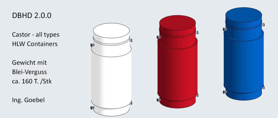 >>> Castoren - mit Blei-Verguss ca. 160 Tonnen schwer - Der Castor hat 4 Trag-Zapfen - Normalerweise kann man Ihn mit 2 Trag-Zapfen heben - Den mit Blei vergossenen Castor mit einem Kran-Geschirr an allen 4 Trag-Zapfen anheben und absenken - #Castors #HLW