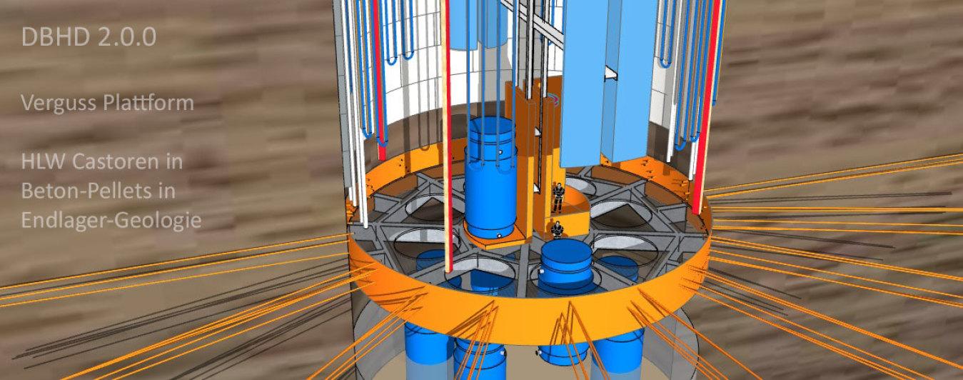>>> DBHD 2.0.0 Baustelle mit Wasserkühlung - 5,4 °C und Luftkühlung +10 °C - Schacht-Bau mit SBM Bohrtechnik - 2021 - Ing. Goebel - #DBHD #Endlager #Planung #Tonstein #Steinsalz
