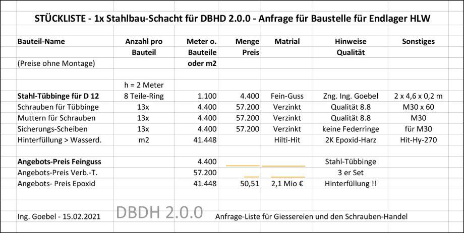 Bild_Stückliste_DBHD_2.0.0_Stahl-Anfrage_Stahl-Tübbinge-FeinGuss-SchleuderGuss_Ing_Goebel